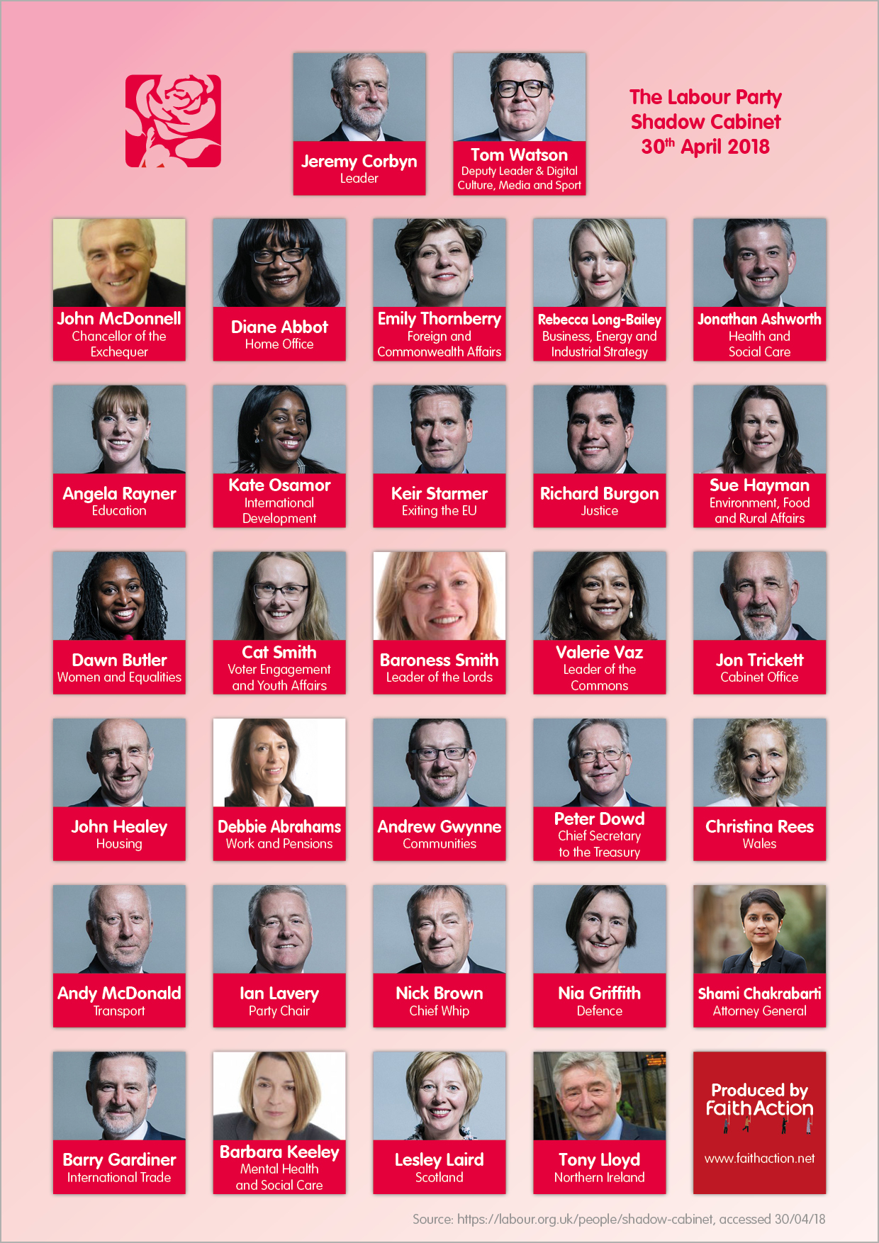 government  shadow cabinets april  faithaction